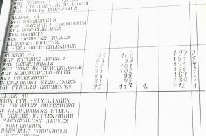 1973_05_27_Wettbewerb_Neuenhain_Wertung